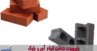 تحلیل و برسی انواع آجرها و بلوک ها ( پاورپوینت _ 36 اسلاید )